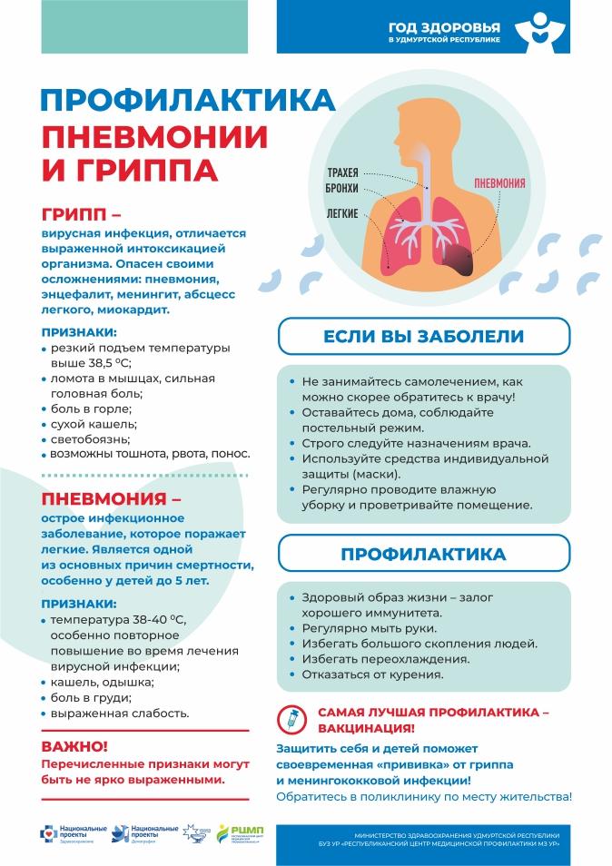 Чем опасен туберкулез при гепатите и как лечить заболевания?