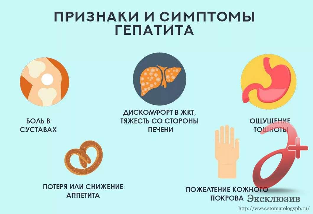 Признаки и симптомы гепатита С у женщин