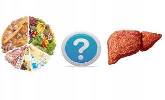 Тест: влияние продуктов питания на печень