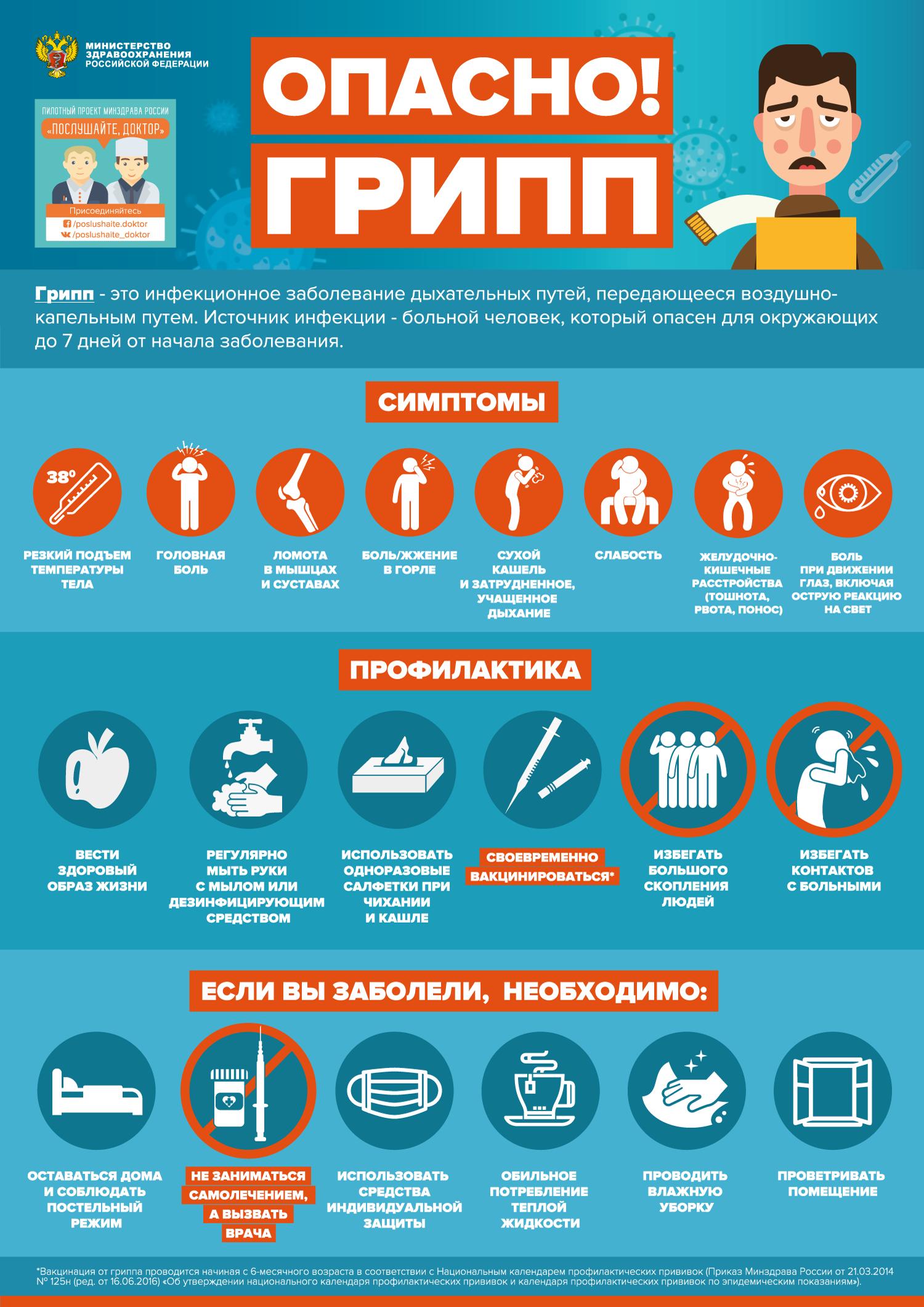 Способы лечения простуды и гриппа при гепатите С