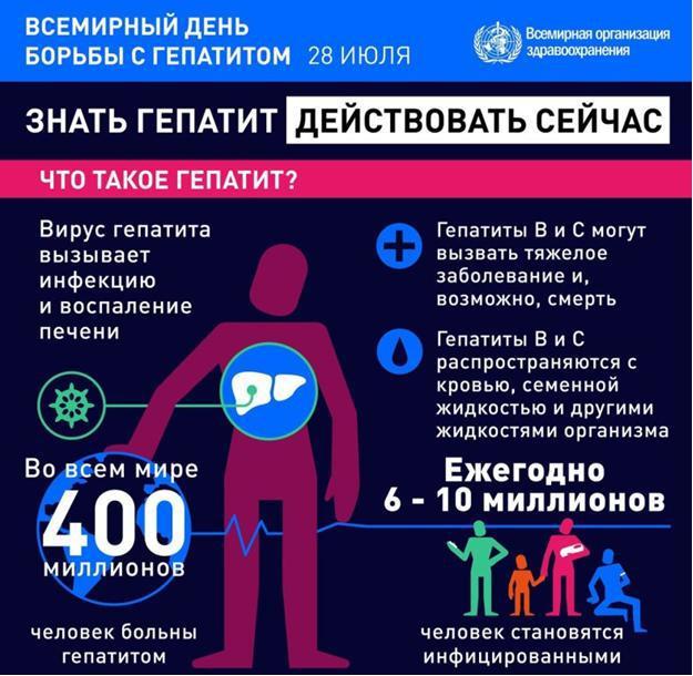 Необходимость прививки от гепатита В