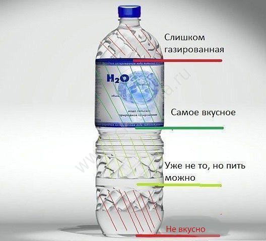 Какую минеральную воду можно пить при гепатите?