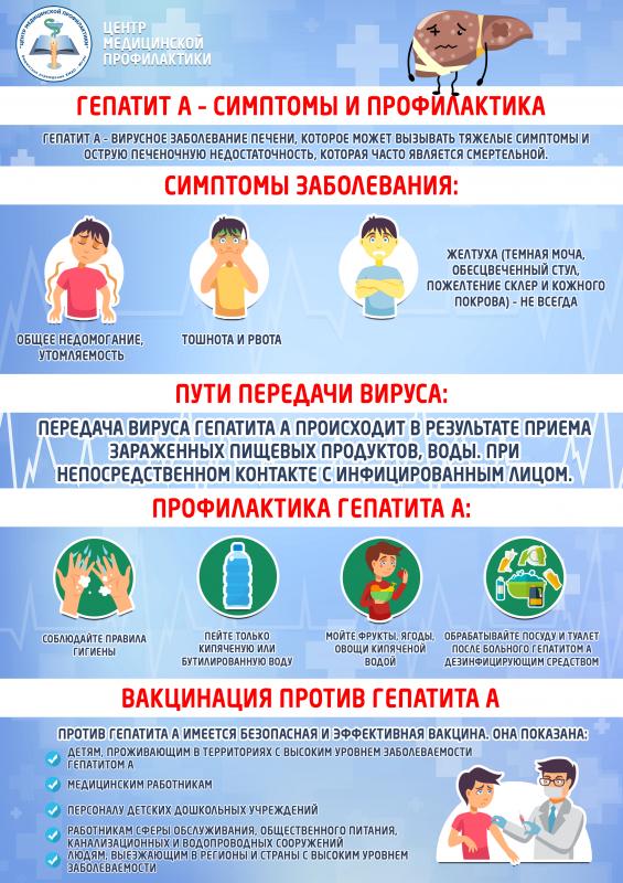 Консультация врача при гепатите А