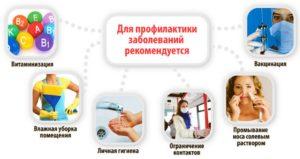 Профилактика болезни