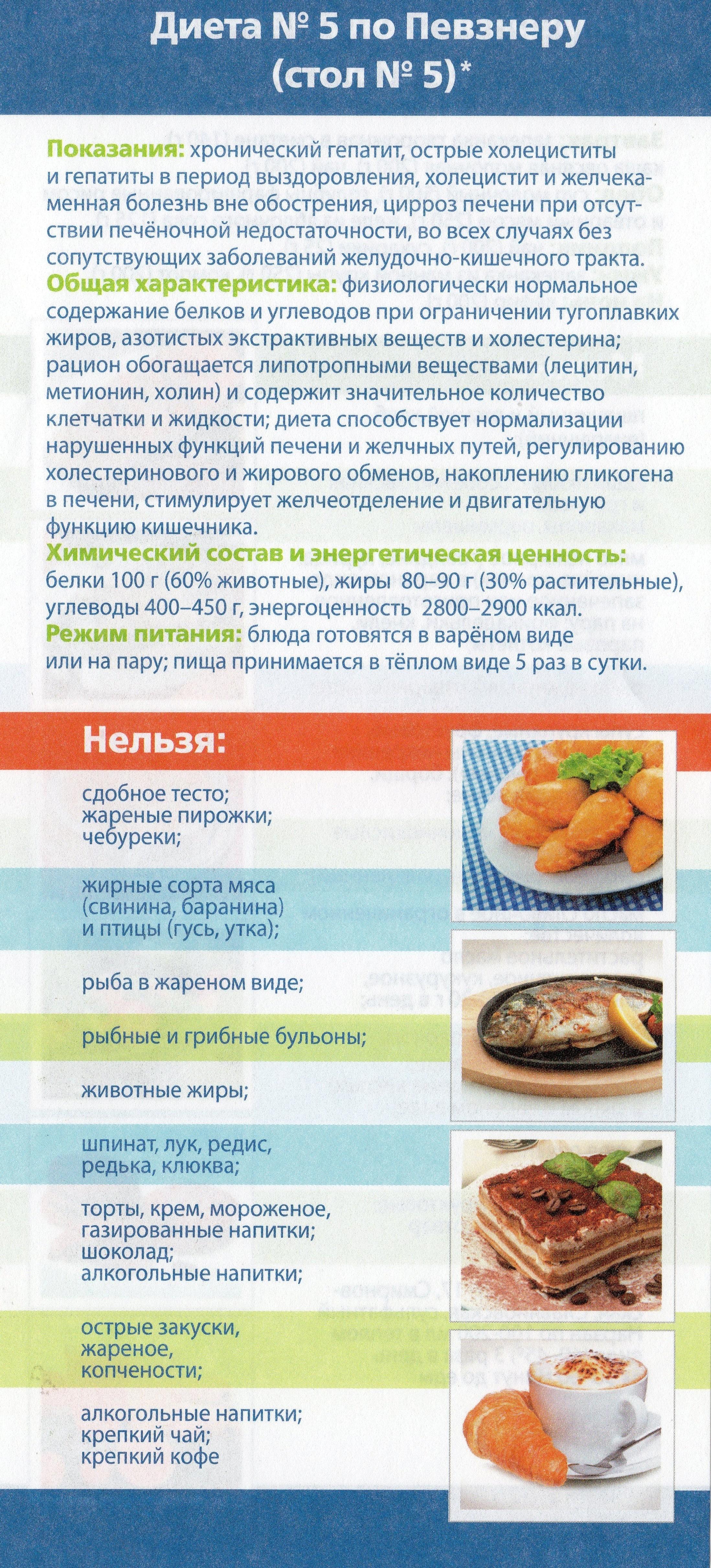 Рекомендуемые продукты при гепатите В