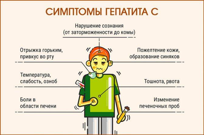 Несовместимость алкоголя и гепатита С