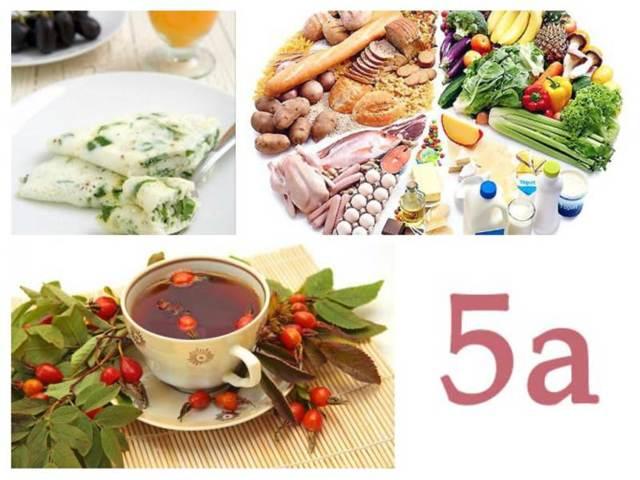 Вредная пища при гепатите