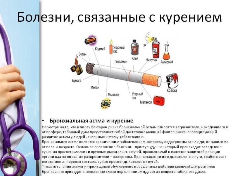 Опасность курения при гепатите С