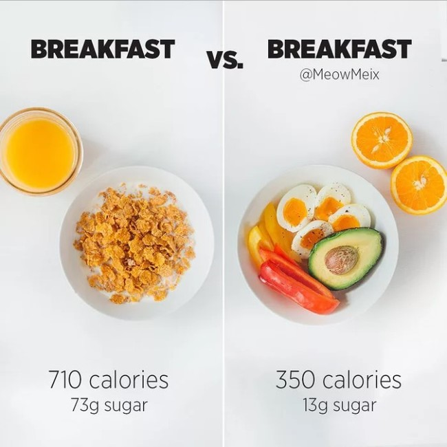 Замена продуктов питания