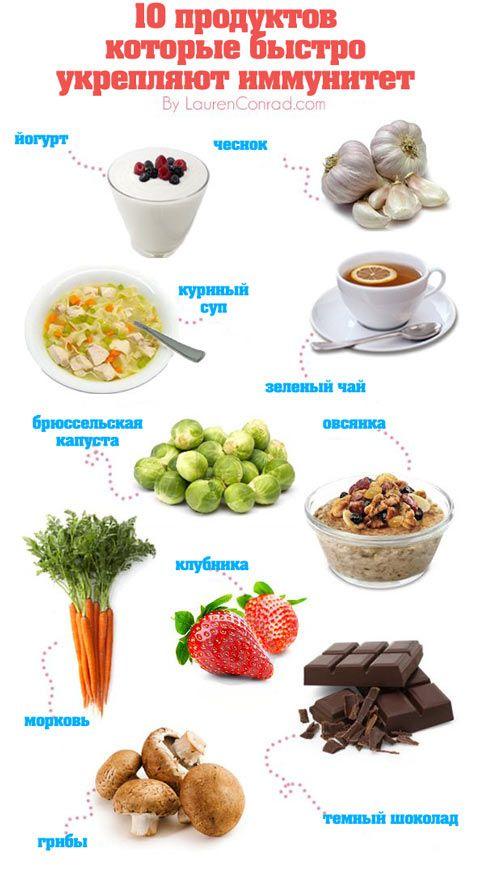 Полезные для имунитета продукты
