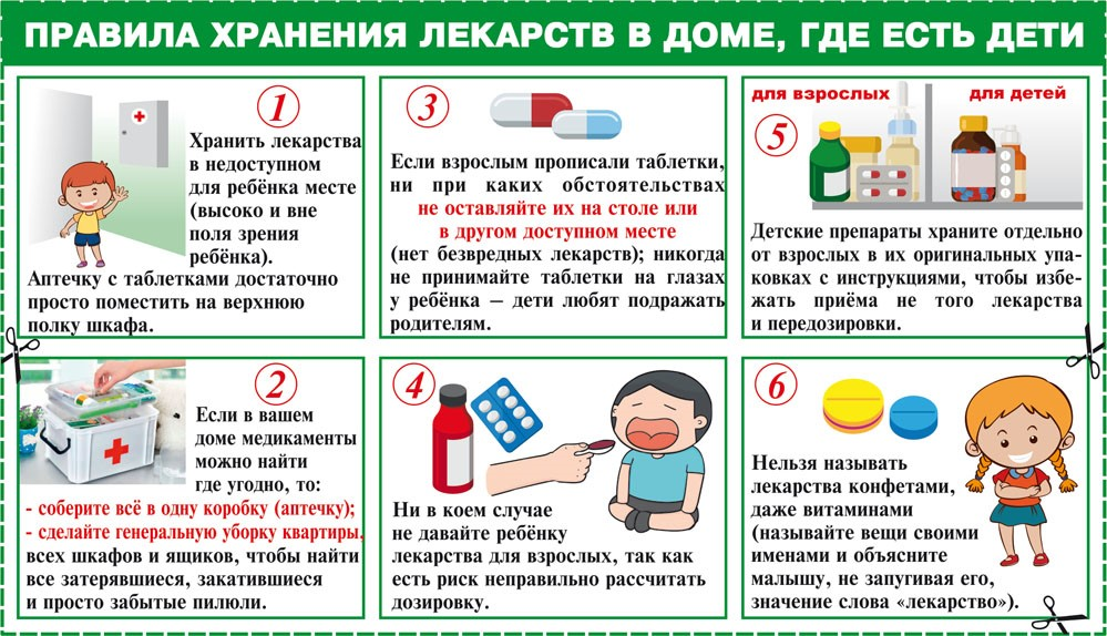 Правила хранения лекарств дома